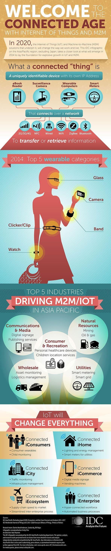 """Sejam bem-vindos à era da conetividade com a Internet das """"coisas"""" e M2M #mobile #web #internet #business"""
