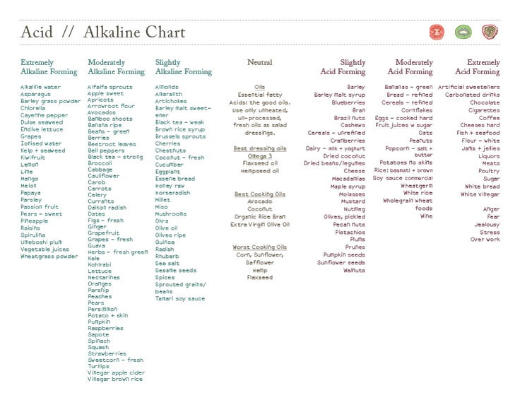 Best Alkaline Food Charts Images On   Health Foods