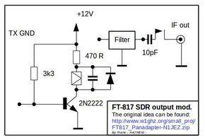 Frank's HAM RADIO blog: FT-817 SDR adapter (panadapter)