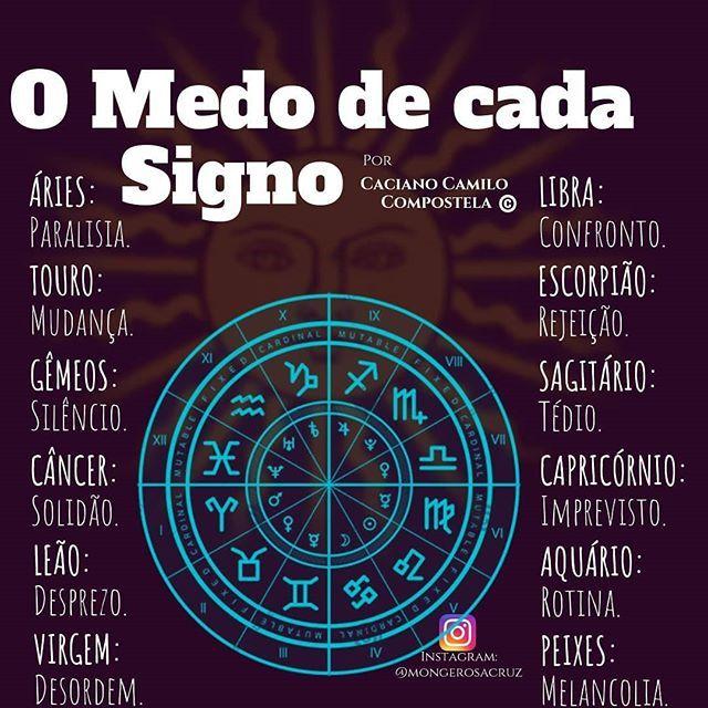 Caciano Camilo Compostela Astrologia Medo De Cada Signo