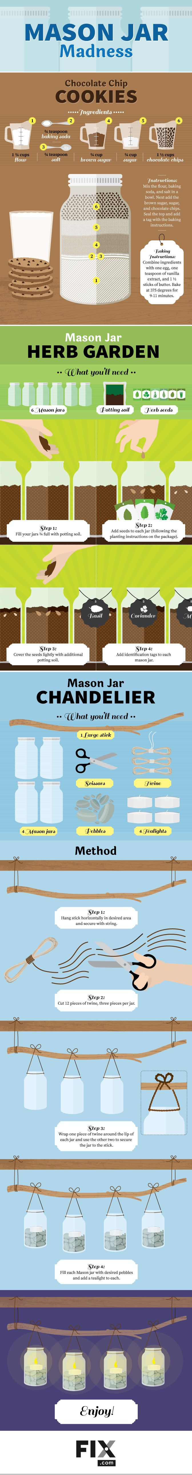 Mason Jar Madness #Infographic