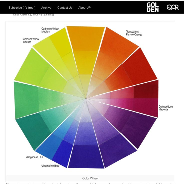 Qor Double Primary Color Wheel Myb