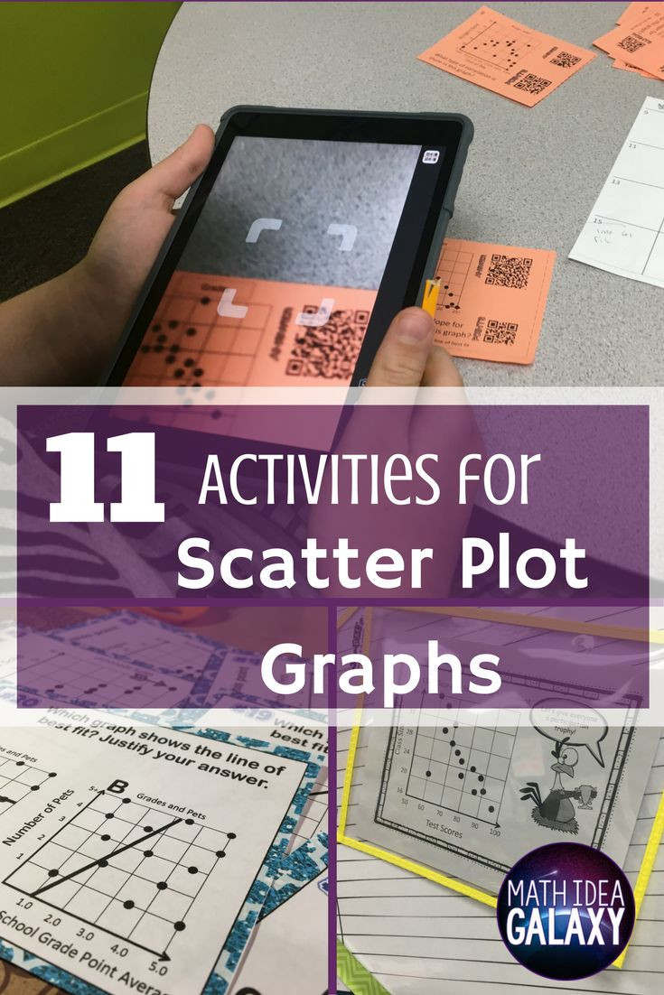 Engaging scatter plot graphs activities get students hands-on and comfortable reading and interpreting these graphs. Grab the FREEBIE and check out all 11 scatter plot activities.