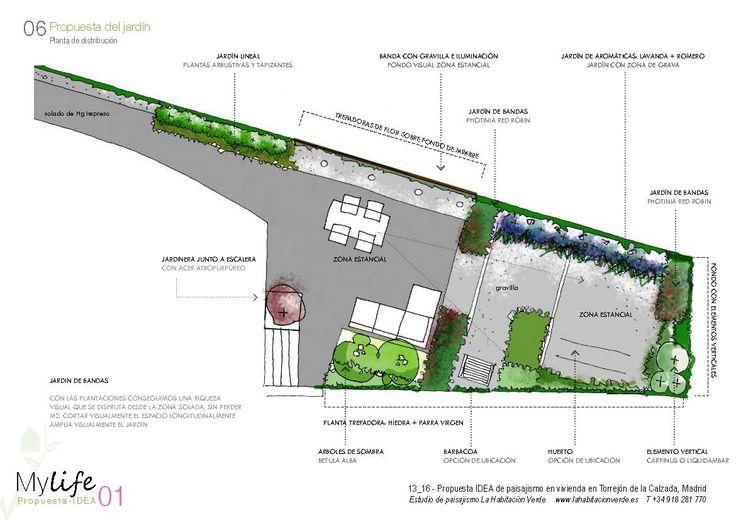Plano croquis dise o de jardin en vivienda unifamiliar for Croquis jardin