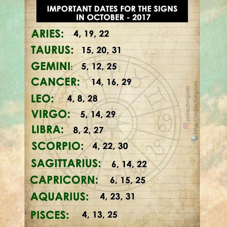 Virgo! Wedding day is the 14th soon to be husband is a Capricorn. So his lucky day is the day after. Damn straight!
