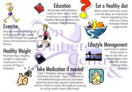 how to live a healthy life with diabetes