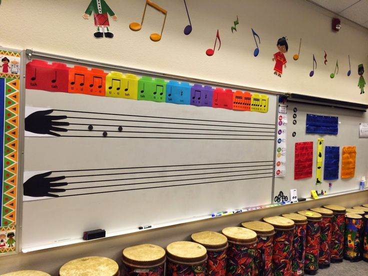 Music Teacher Classroom Decorations : Best bulletin boards for the elementary music