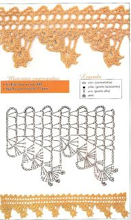 OFICINA DO BARRADO: Croche - Simplesmente barrando ...