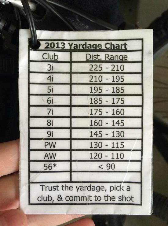 Golf bag tag - club yardage
