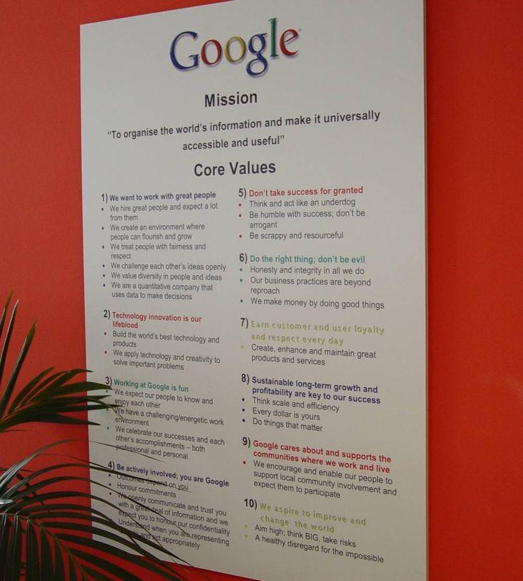 Company Values On Wall