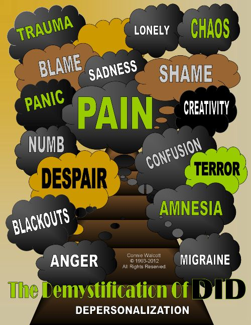 the causes symptoms and management of multiple personality disorder Memories or sense of identity dissociative disorders include multiple personality disorder stress disorder may cause similar symptoms to a.
