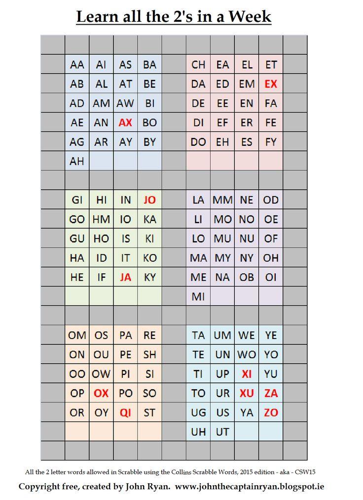 2 Letter Scrabble Words