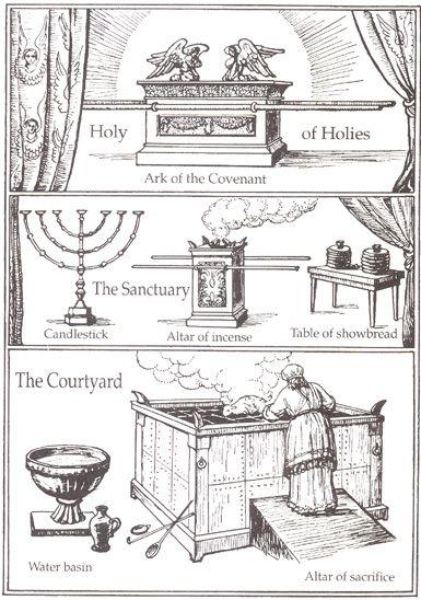 tabernacle coloring page - de 807 b sta oude testament bilderna p pinterest