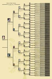This website as well as the board I pined it from has a lot of info for putting together the family tree and geneology