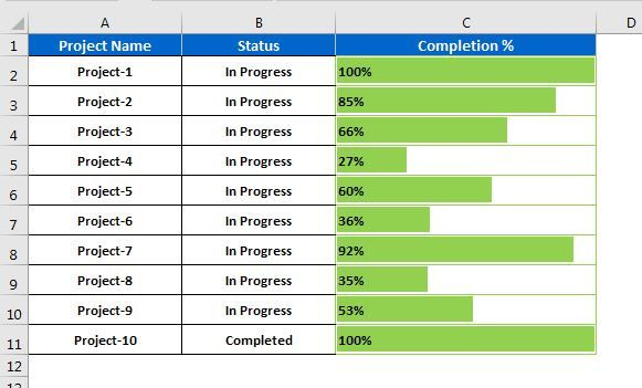 Progress Bar In Excel Cells Using Conditional Formatting With