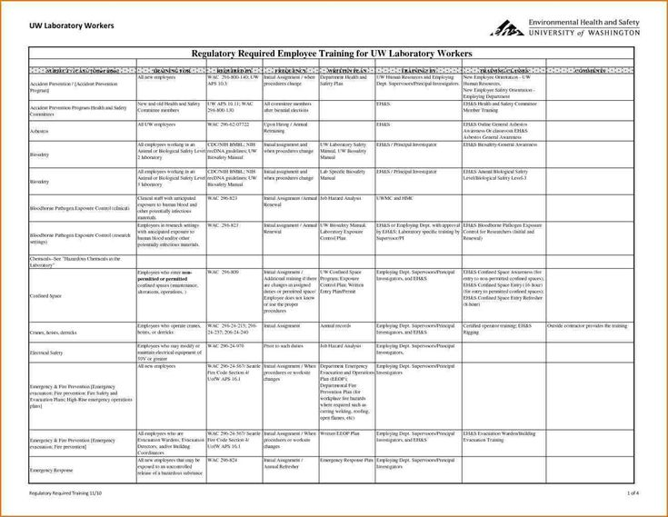 The 14 best standard operating procedure images on pinterest eqms safety manual template free documentation kit pdf flipbook free standard operating procedure template word bol maxwellsz