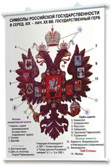 Плакаты история России