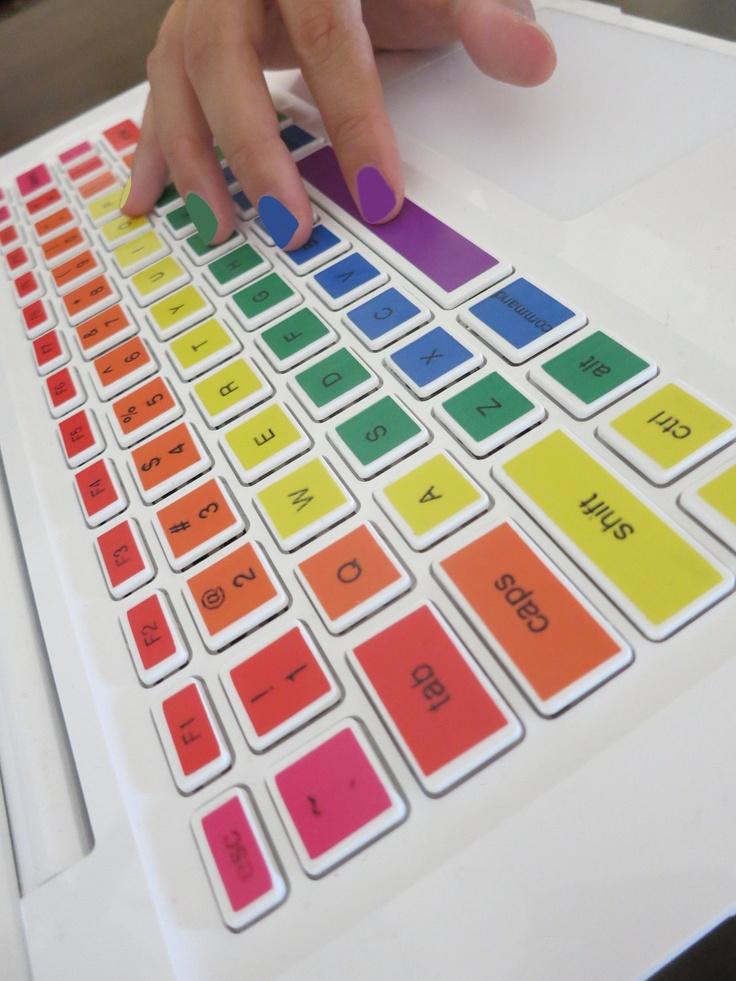 Keyboard Typing Random Letters Uk