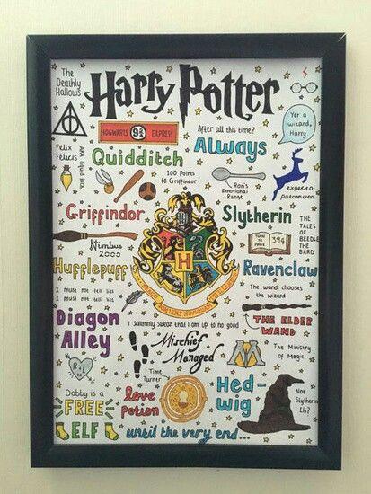 Quero isto no meu quarto!