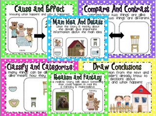 """http://livelovelaughkindergarten.blogspot.com/2012/04/tax-break-sale.html    2nd Set of Comprehension Skill Posters. I introduce one skill each week at the beginning of the year. All posters were created using clip art from the book, """"Goldilocks and the Three Bears."""""""