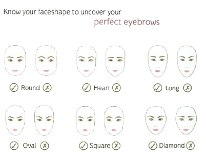 Thick Eyebrow Shapes Chart 17+ images about Eyebr...