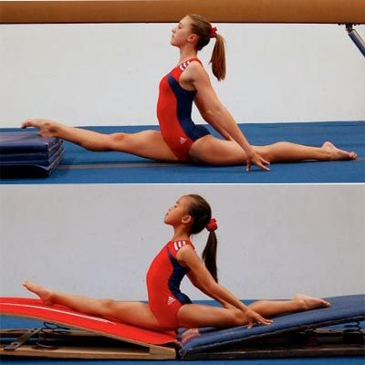 How to Do a Gymnastics Split: Oversplits
