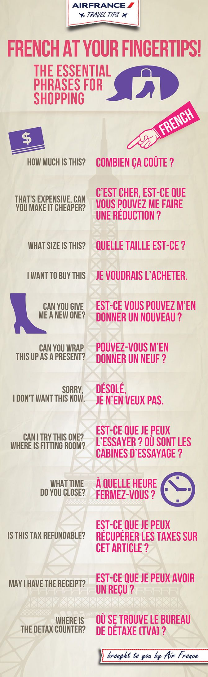 French phrases for shopping. (Mistake with the 6th sentence) Previous pinner found the mistake, pas moi.