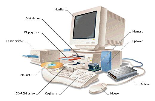 We have launched our on-line platform in the name of Sale Old Computer. We are very known for sale-purchase of old computer in Delhi/NCR, India. call us 09910999099