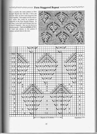 heirloom knitting - mano.panorama - Picasa Web Albums