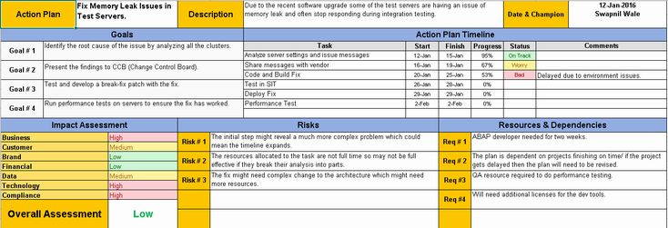 New action plan template excel in 2020 action plan how