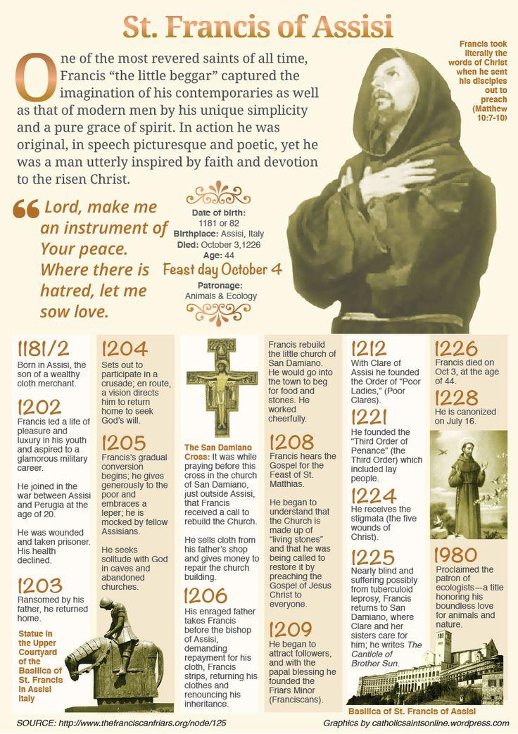 St. Francis of Assisi https://catholicsaintsonline.wordpress.com/2014/11/06/st-francis-of-assisi/  #Catholic #saintoftheday #prayforus #pray #StFrancisofAssisi #franciscan #StFrancis