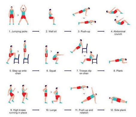 The 7 Minute Workout With a Fitmum Twist