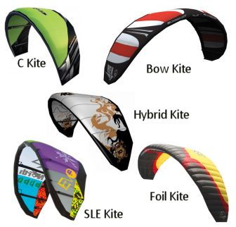 Kite Board and Kitesurfing Kite Size Chart