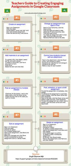 tips for creating engaging google classroom assignments