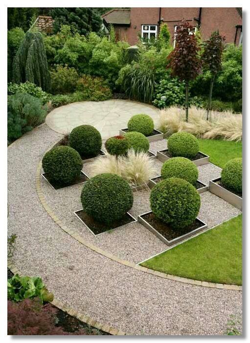 Backyard Landscaping Landscaping Design The Primary Principles