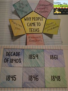 Texas History!   My Statehood Notebook