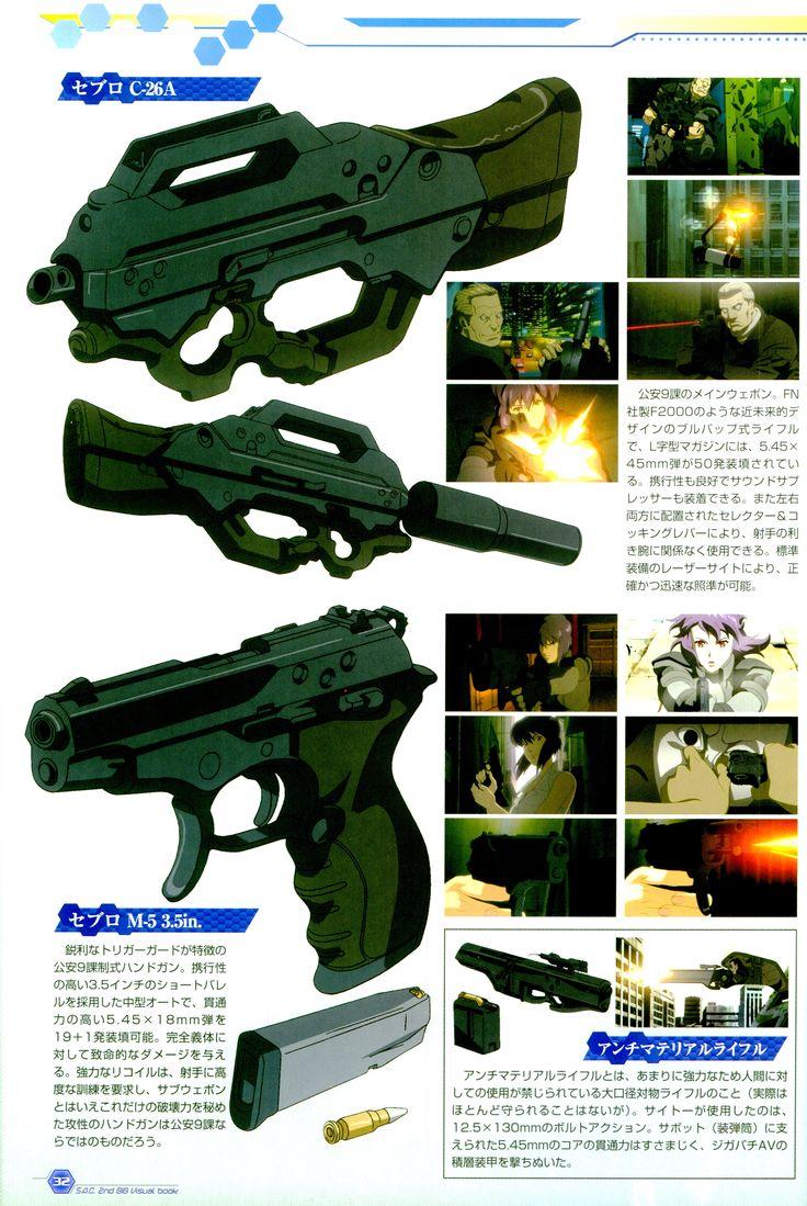 Ghost in the Shell - Motoko Kusanagi