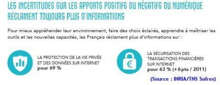 L'économie numérique en marche  Les Français ouverts au cloud - InformatiqueNews.fr #NumEtVous