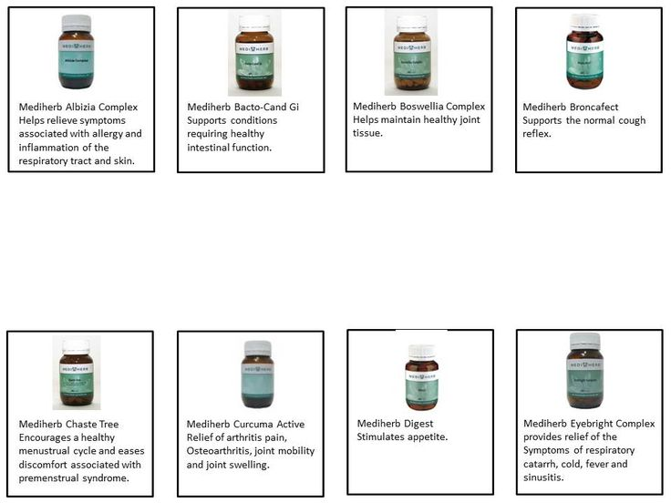 This is what some of the Mediherb supplements do ! Do you have any of these ailments ? Sold at New Farm Physiotherapy. Ph:3358 5481. 1/78 Merthyr Road New Farm 4005. admin@newfarmphysiotherapy.com.au  www.newfarmphysiotherapy.com.au