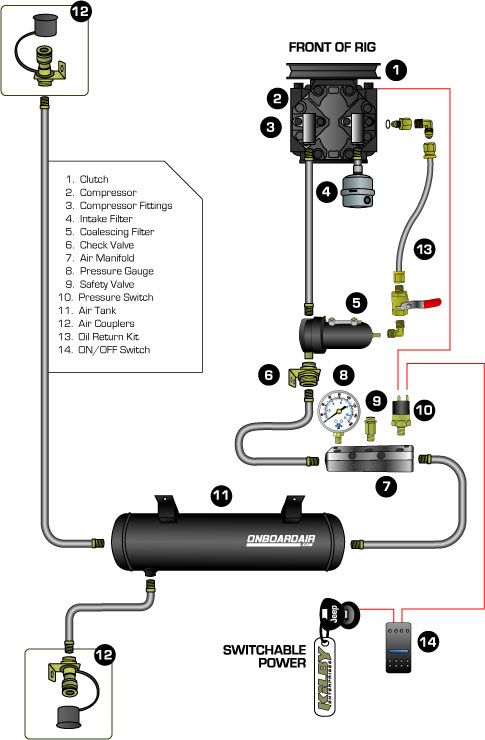 air ride compressor wiring diagram 17 best ideas about electric compressor compressed how to rebuild a york compressor for air ride