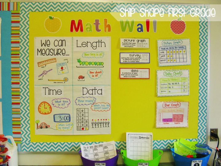 Ship Shape First Grade: Math wall! We just began our unit on measurement and will use this board to display anchor charts, vocabulary words, and whatever else we may need to display and remember using Creative Teaching Press's Chevron and HexaFun Apples.