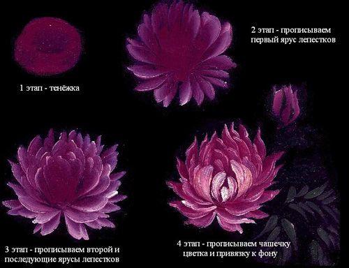 http://www.liveinternet.ru/tags/����������� �������/page2.html
