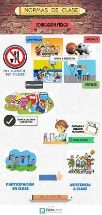 #NORMAS DE #CLASE #EDUCACIÓN #Física