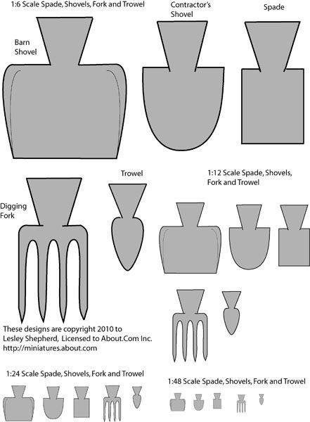 Printable Miniature Garden Tools To Make: Use This Printable Pattern To Make Dollhouse Scale Shovels and Spades