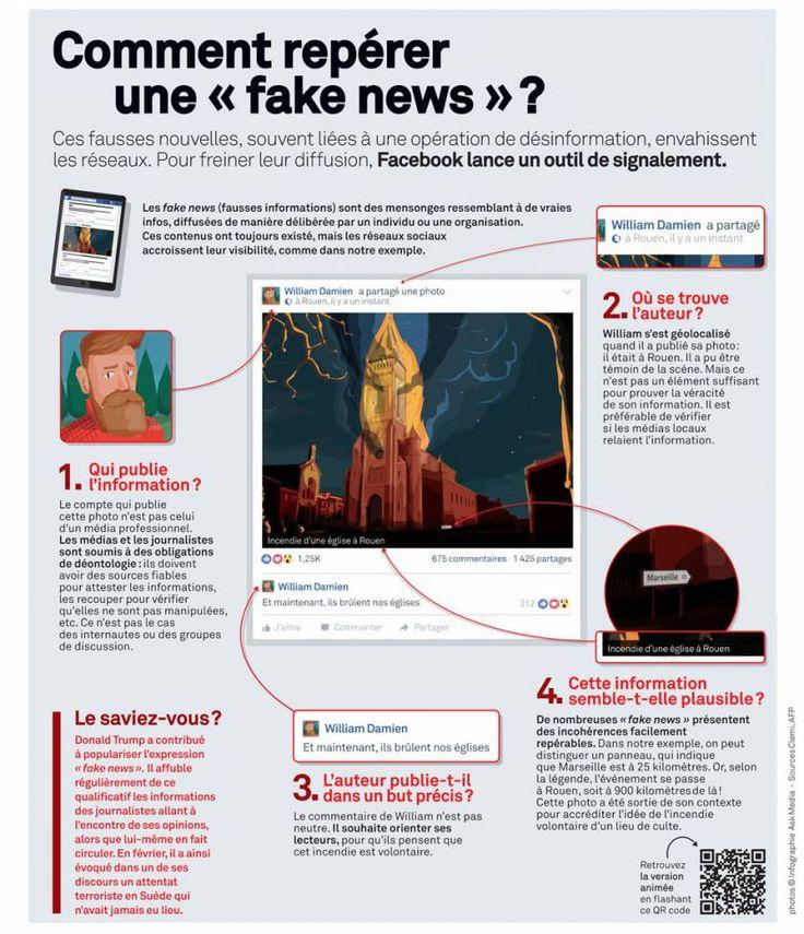 - Ask Media