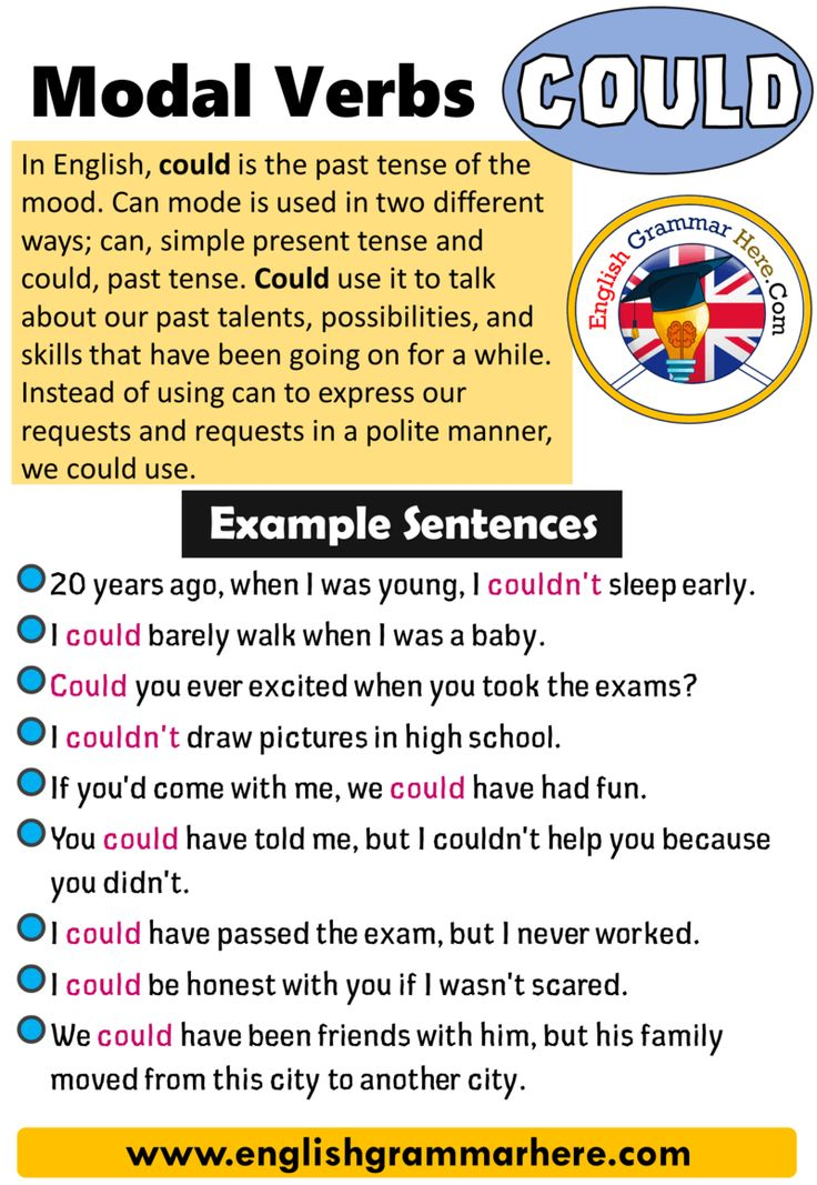 English modal verbs could how to use modal verbs in