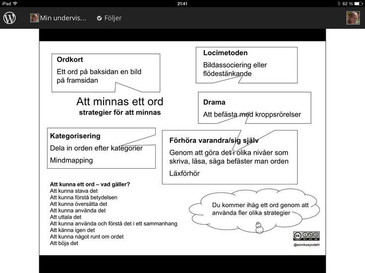 Strategier för att minnas ord via annikasjodahl.wordpress.com