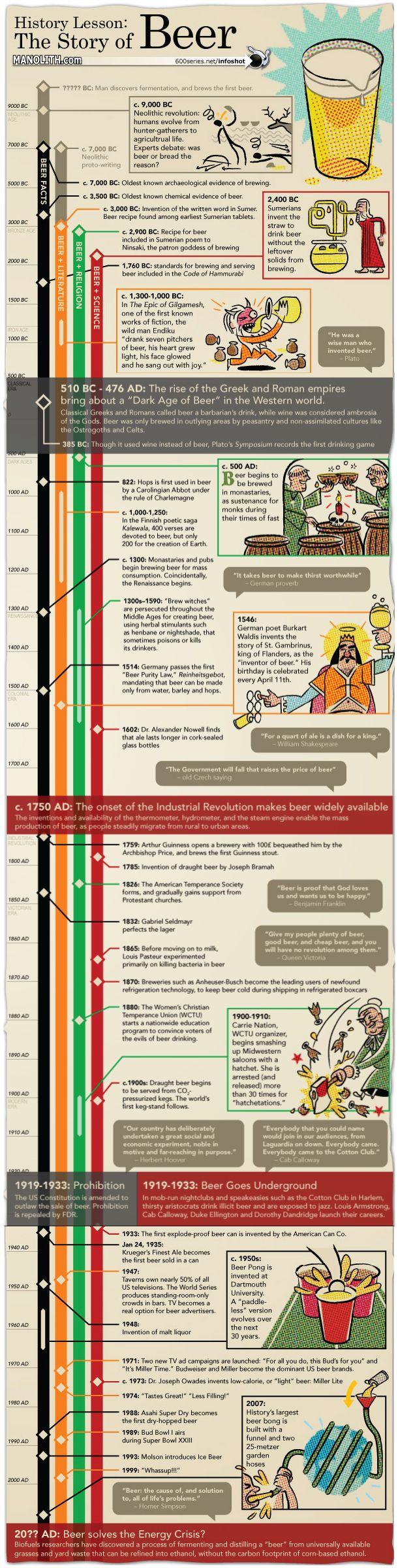 Un pò di storia su una delle più diffuse e antiche #bevande del mondo andando indietro nel tempo di circa 11mila anni. #infografica http://www.b-eat.it/digital/infografiche-sulla-birra