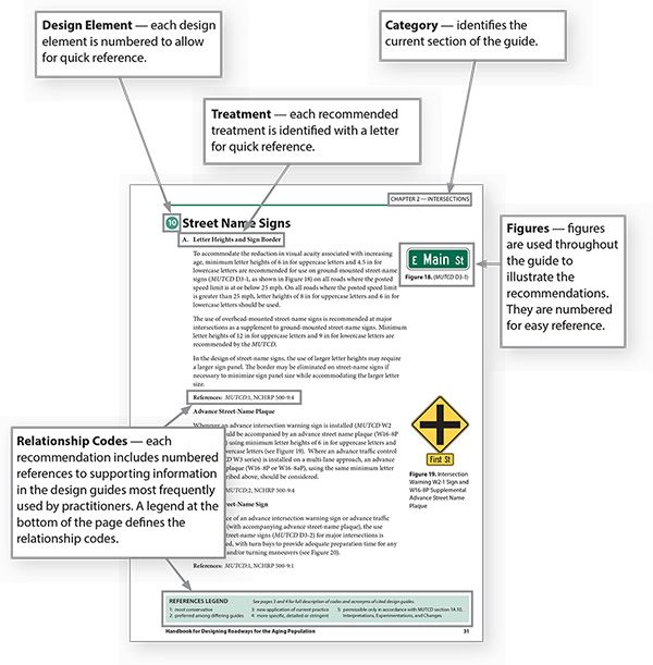 Figure 1. An image of the Handbook page describing treatments for Street Name…