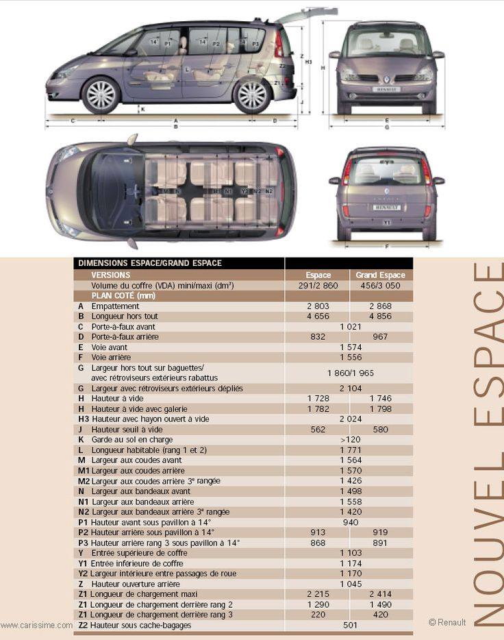renault espace 4 fiche technique dimensions images frompo inne pinterest. Black Bedroom Furniture Sets. Home Design Ideas